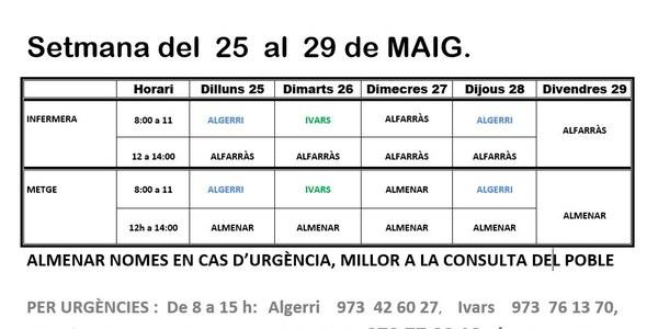HORARI CONSULTORI MÈDIC D'IVARS DE NOGUERA DEL 25 AL 29 DE MARÇ DE 2020
